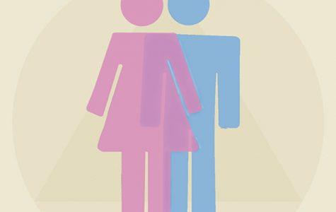 Gender Mutual
