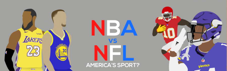 NBA+vs+NFL