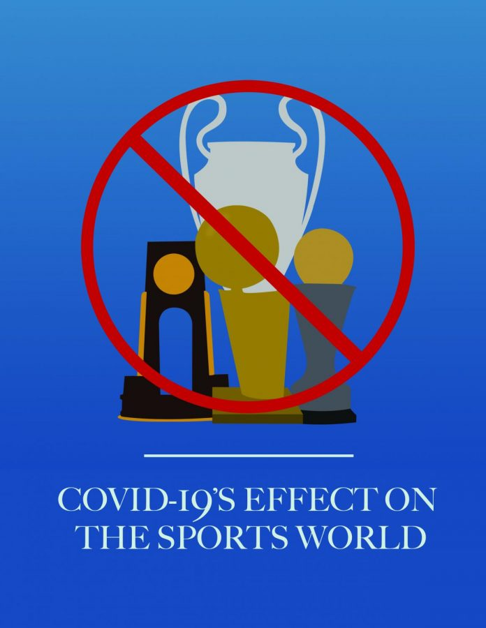 Covid-19%27s+Effect+on+the+Sports+World